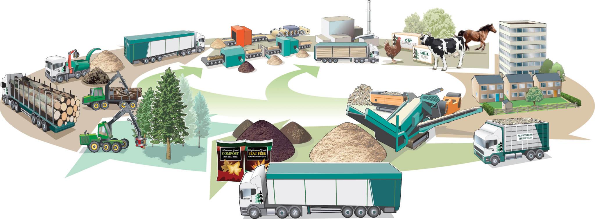 CRJ Services & Matpro Machinery